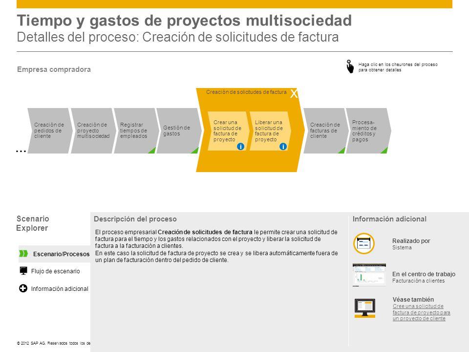 Tiempo y gastos de proyectos multisociedad Detalles del proceso: Creación de solicitudes de factura