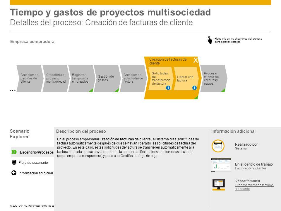 Tiempo y gastos de proyectos multisociedad Detalles del proceso: Creación de facturas de cliente