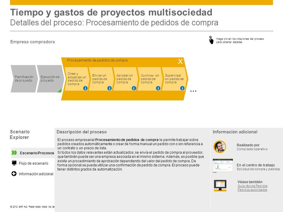 Tiempo y gastos de proyectos multisociedad Detalles del proceso: Procesamiento de pedidos de compra