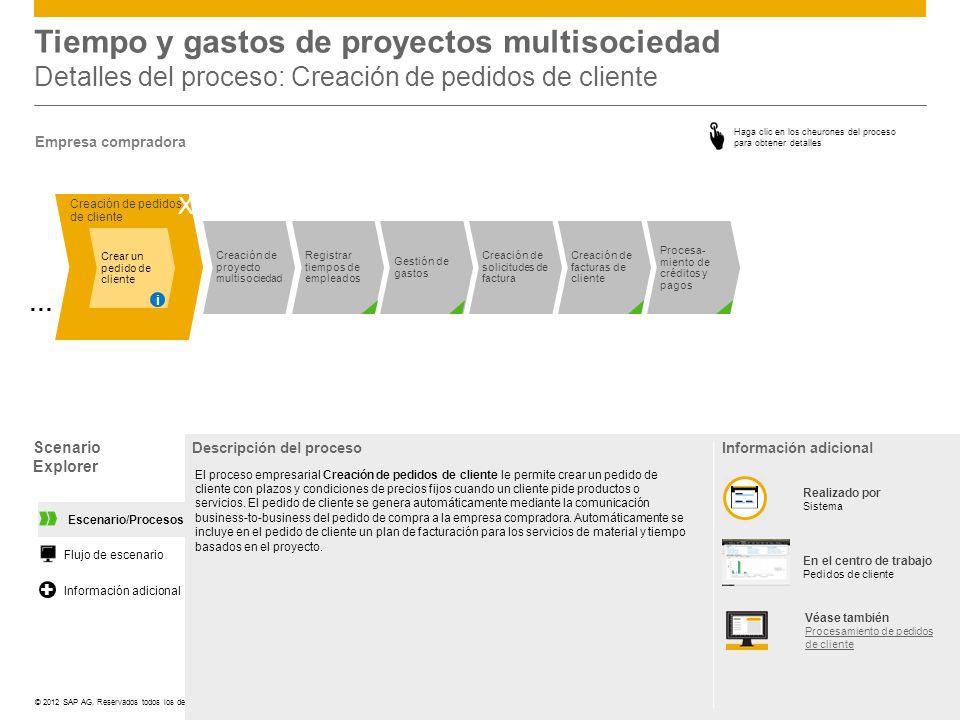 Tiempo y gastos de proyectos multisociedad Detalles del proceso: Creación de pedidos de cliente