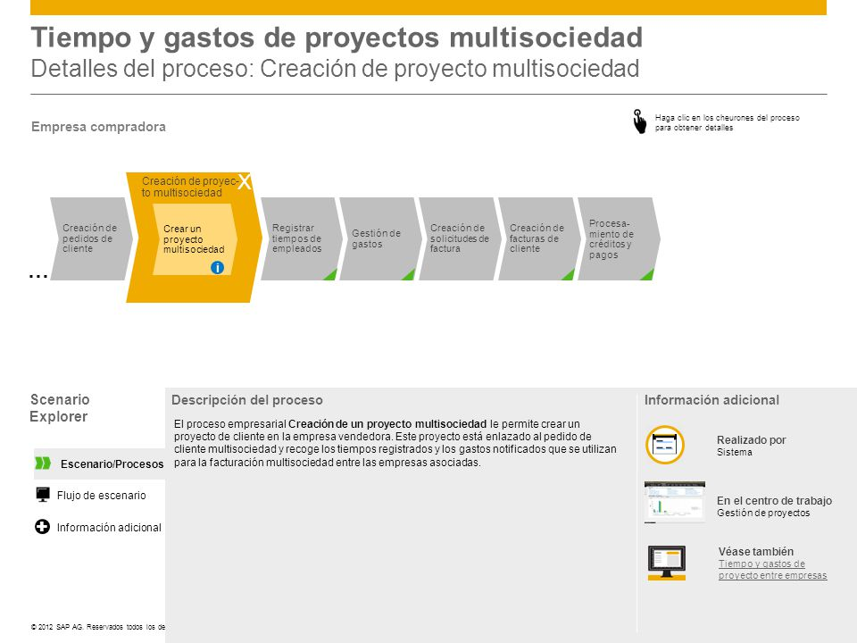 Tiempo y gastos de proyectos multisociedad Detalles del proceso: Creación de proyecto multisociedad