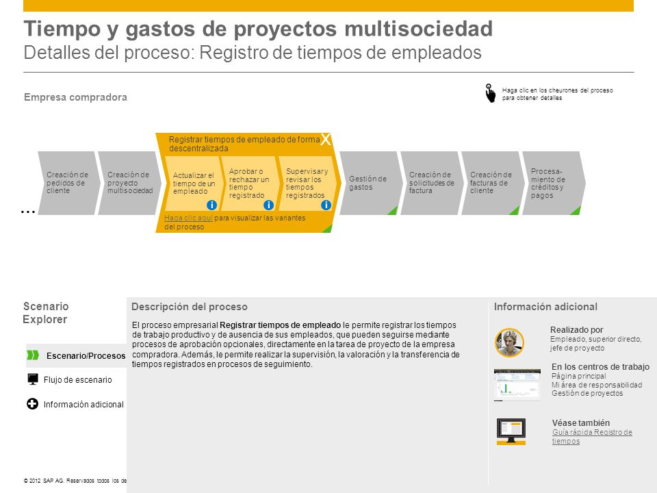 Tiempo y gastos de proyectos multisociedad Detalles del proceso: Registro de tiempos de empleados