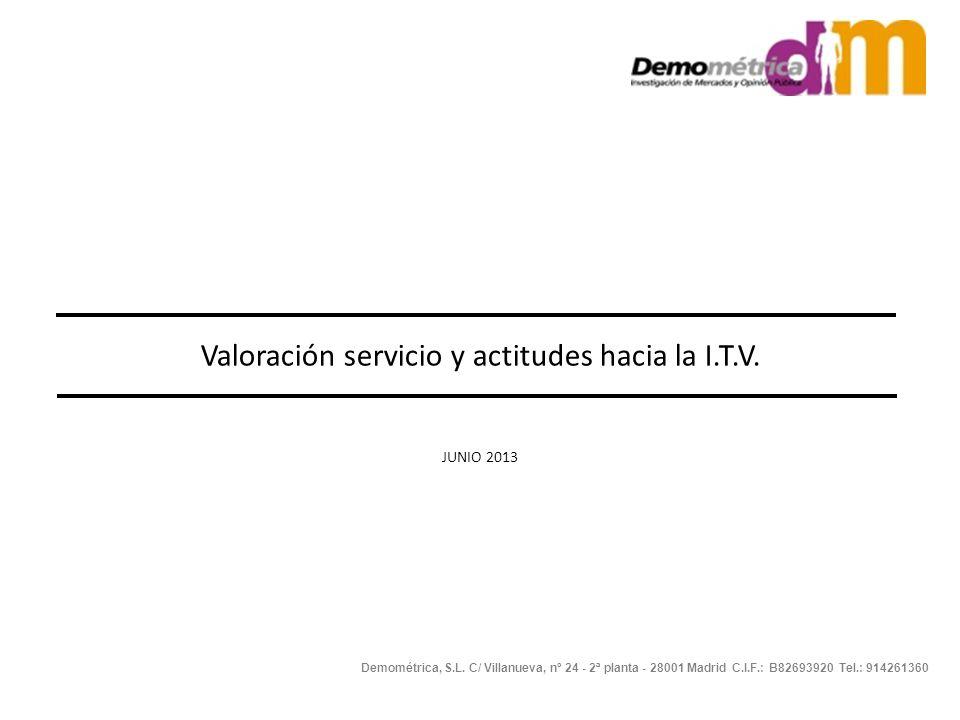 Valoración servicio y actitudes hacia la I.T.V.