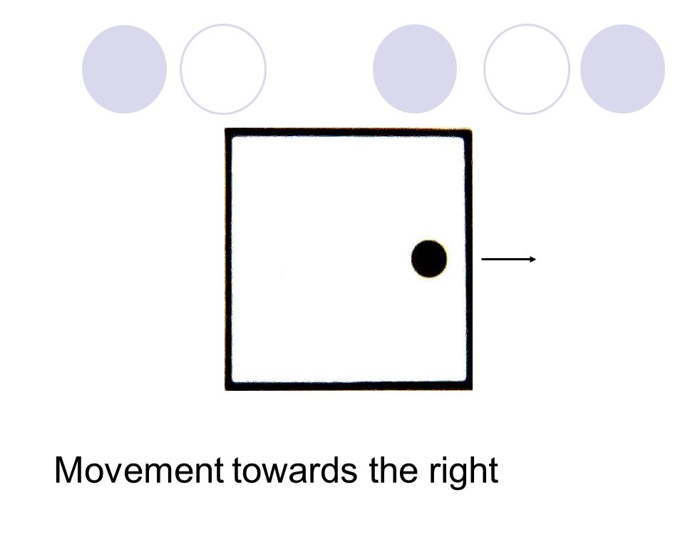 Movement towards the right