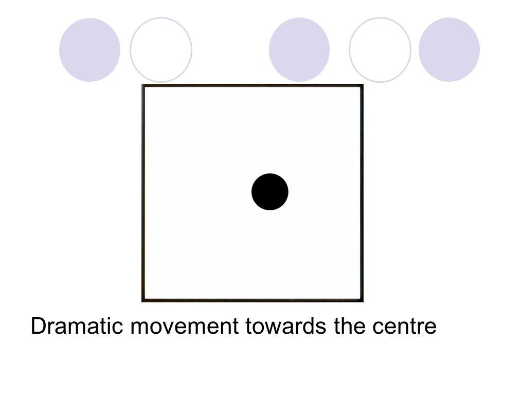 Dramatic movement towards the centre