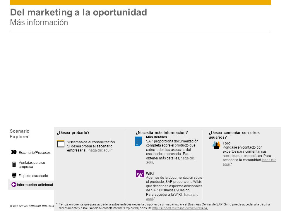 Del marketing a la oportunidad Más información