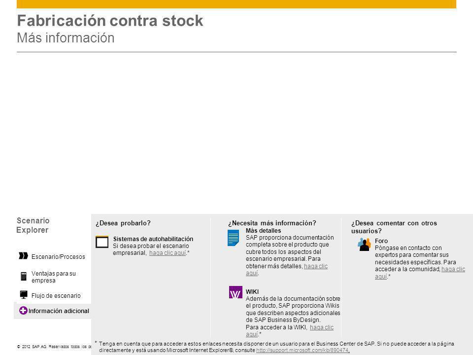 Fabricación contra stock Más información