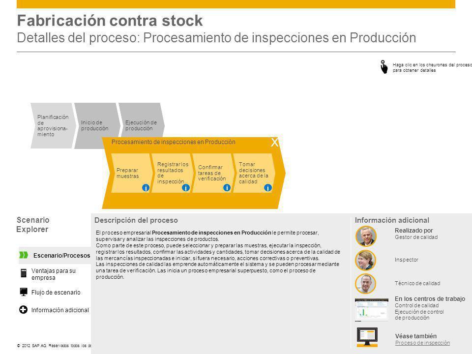 Fabricación contra stock Detalles del proceso: Procesamiento de inspecciones en Producción