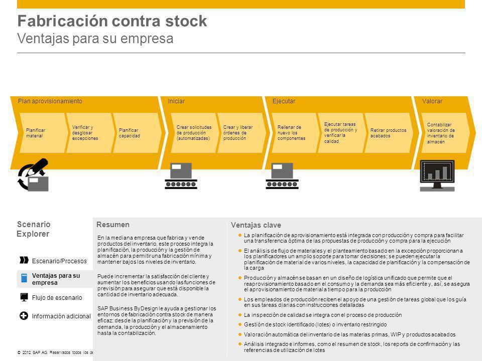 Fabricación contra stock Ventajas para su empresa