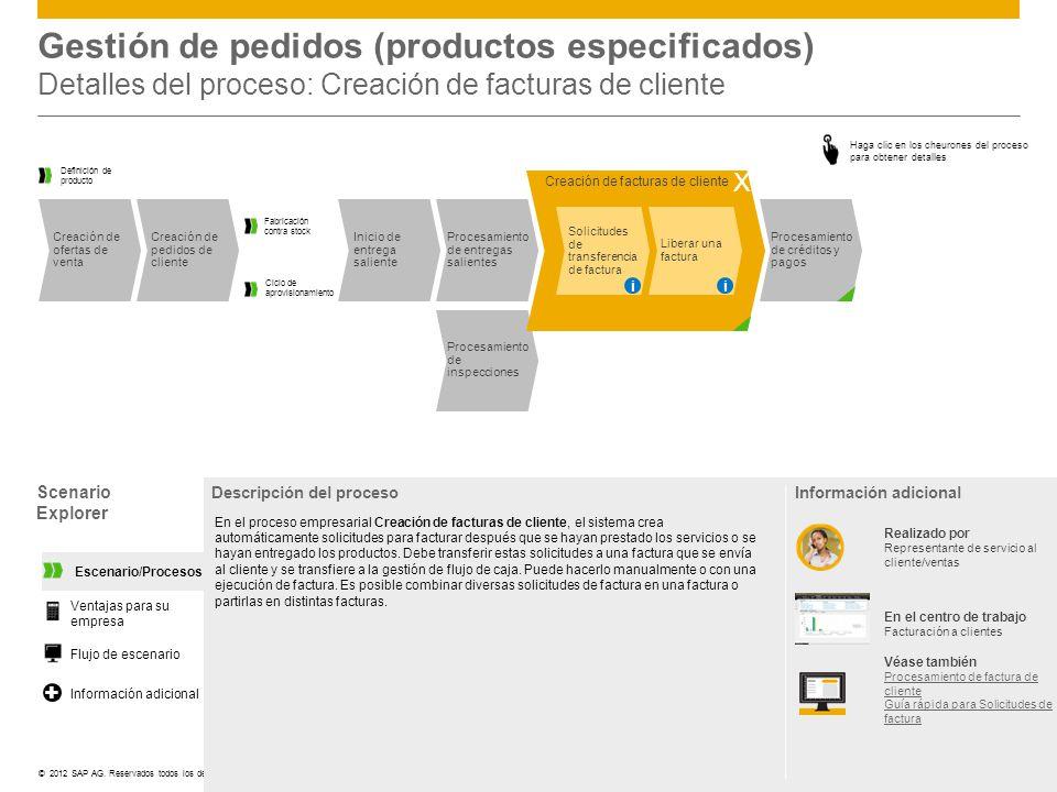 Gestión de pedidos (productos especificados) Detalles del proceso: Creación de facturas de cliente