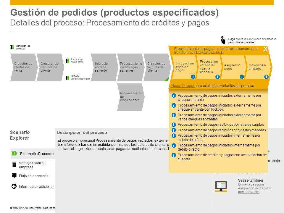 Gestión de pedidos (productos especificados) Detalles del proceso: Procesamiento de créditos y pagos