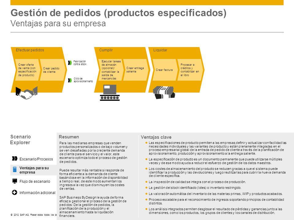 Gestión de pedidos (productos especificados) Ventajas para su empresa