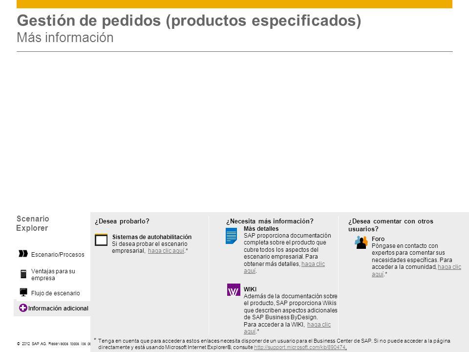 Gestión de pedidos (productos especificados) Más información
