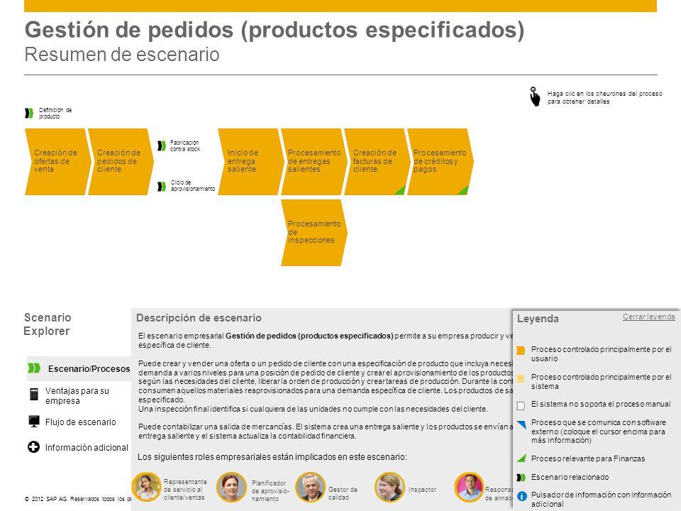 Gestión de pedidos (productos especificados) Resumen de escenario