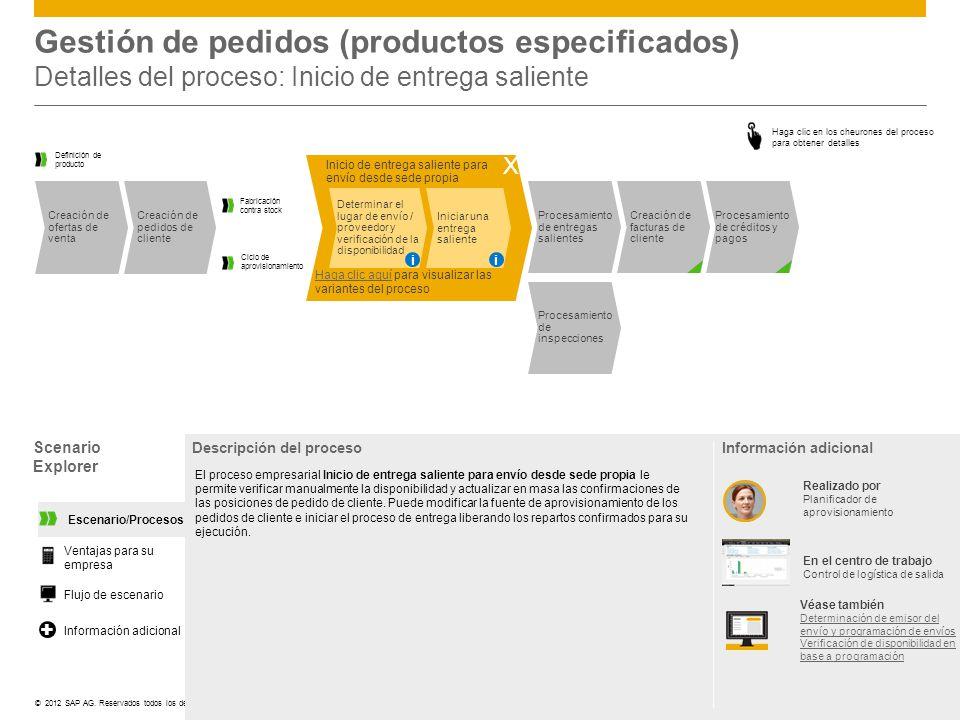 Gestión de pedidos (productos especificados) Detalles del proceso: Inicio de entrega saliente
