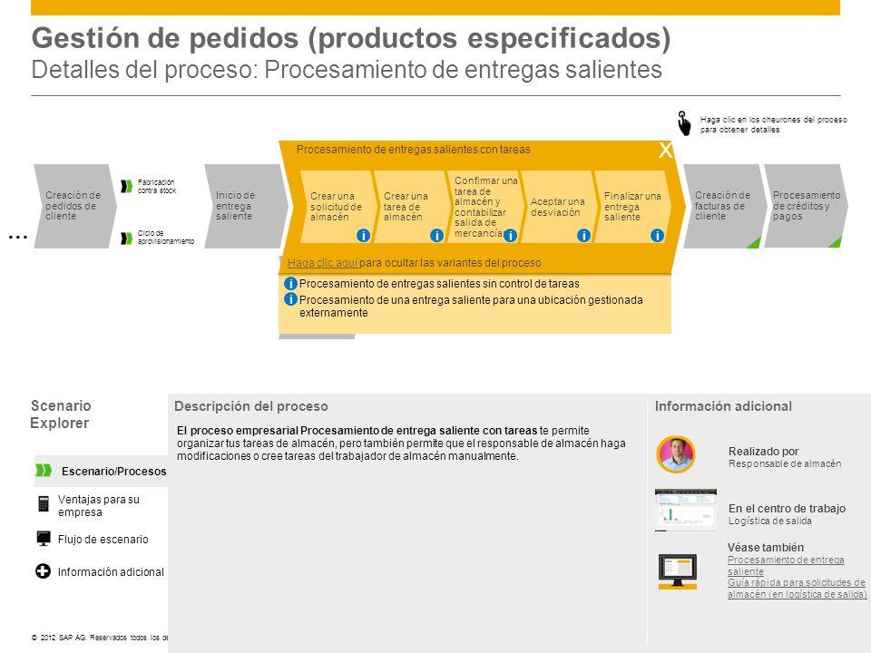 Gestión de pedidos (productos especificados) Detalles del proceso: Procesamiento de entregas salientes