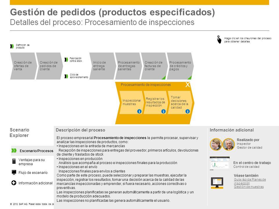 Gestión de pedidos (productos especificados) Detalles del proceso: Procesamiento de inspecciones