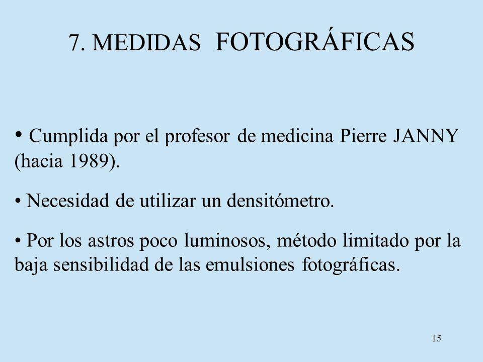 Cumplida por el profesor de medicina Pierre JANNY (hacia 1989).