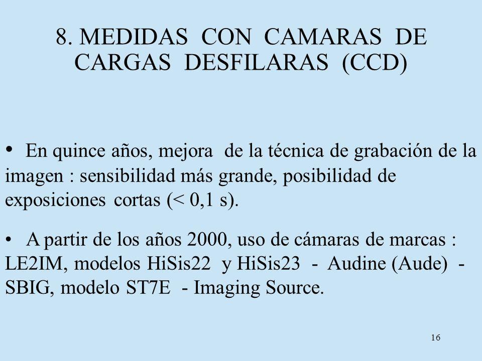 8. MEDIDAS CON CAMARAS DE CARGAS DESFILARAS (CCD)