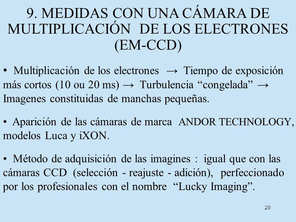9. MEDIDAS CON UNA CÁMARA DE MULTIPLICACIÓN DE LOS ELECTRONES (EM-CCD)