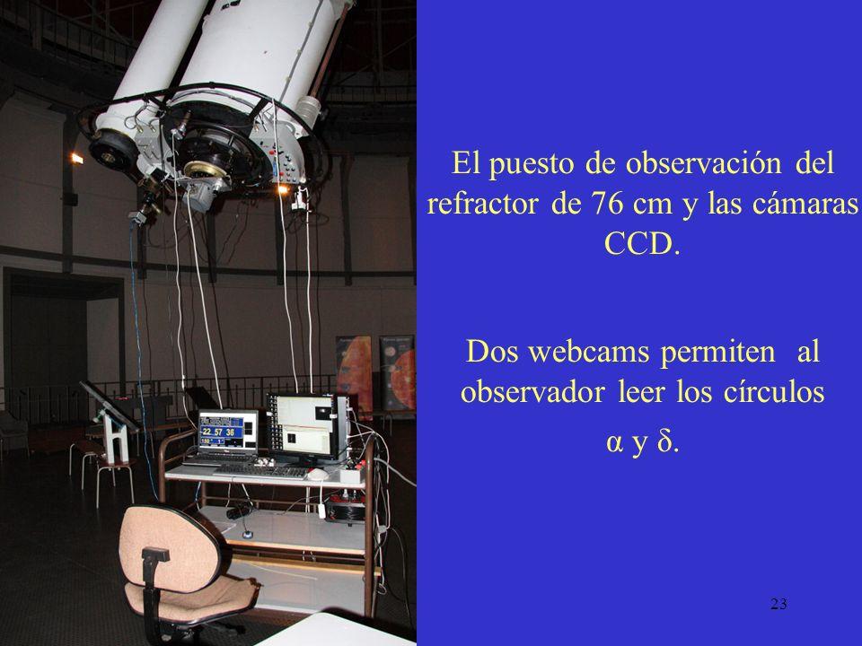 El puesto de observación del refractor de 76 cm y las cámaras CCD.