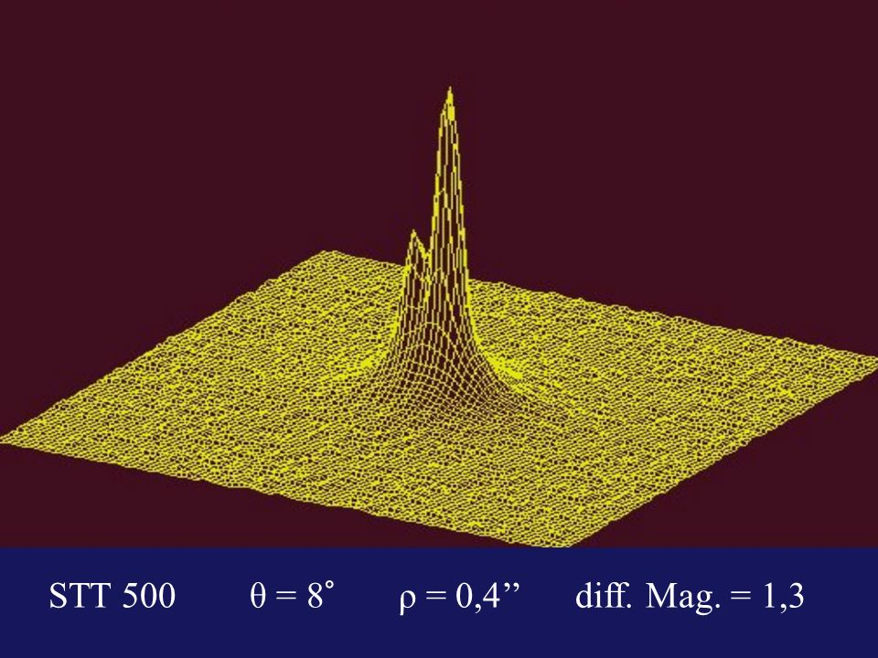 STT 500 θ = 8° ρ = 0,4'' diff. Mag. = 1,3