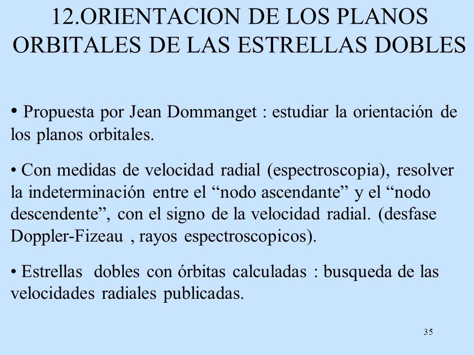 12.ORIENTACION DE LOS PLANOS ORBITALES DE LAS ESTRELLAS DOBLES