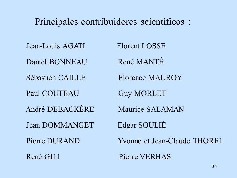 Principales contribuidores scientíficos :