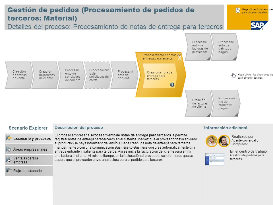 Gestión de pedidos (Procesamiento de pedidos de terceros: Material)