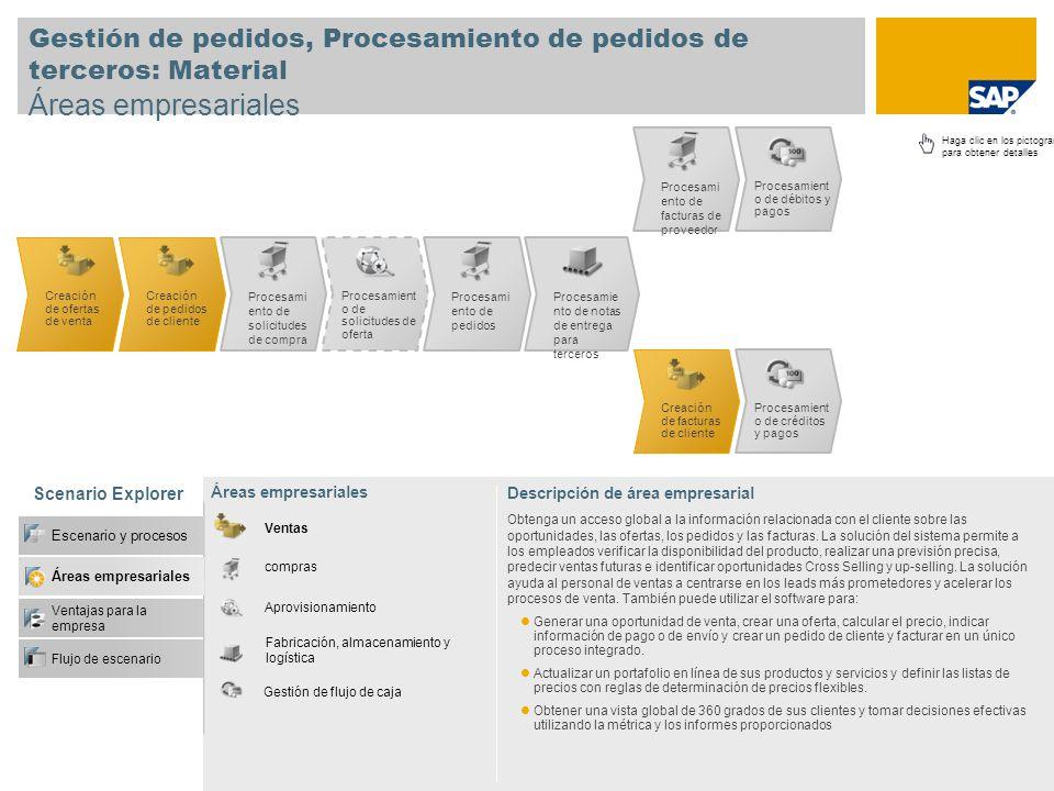 Gestión de pedidos, Procesamiento de pedidos de terceros: Material Áreas empresariales
