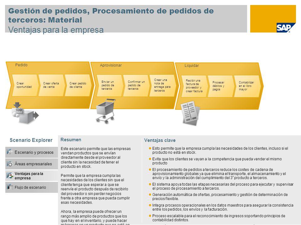 Gestión de pedidos, Procesamiento de pedidos de terceros: Material Ventajas para la empresa
