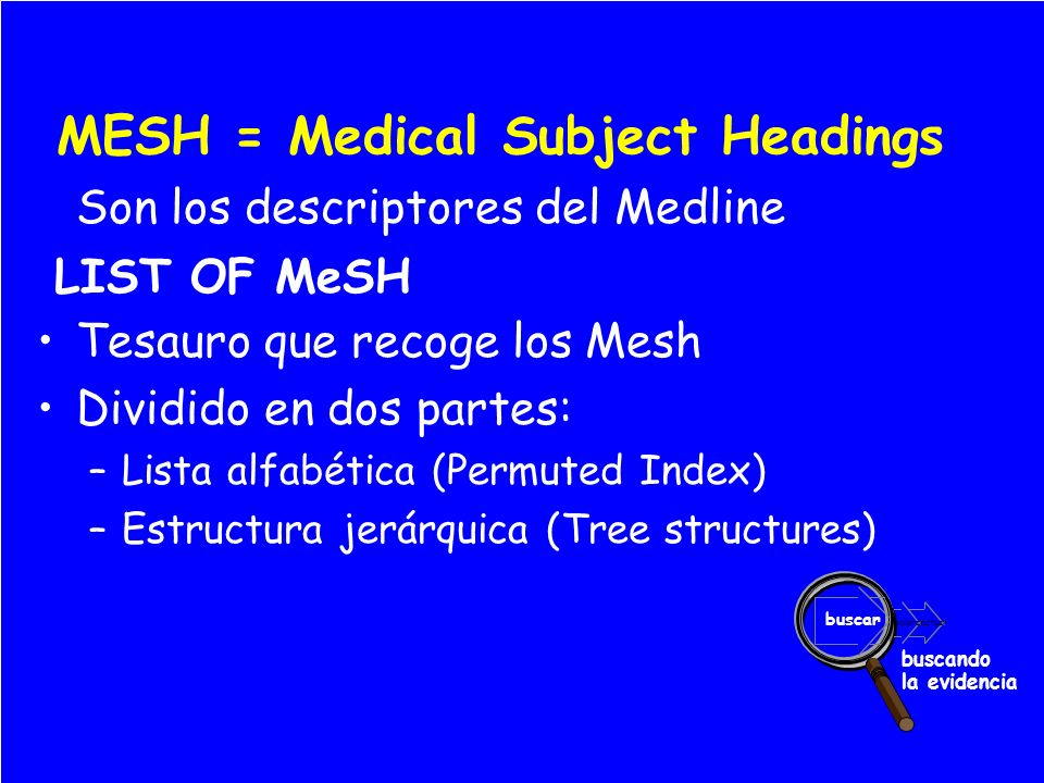 MESH = Medical Subject Headings