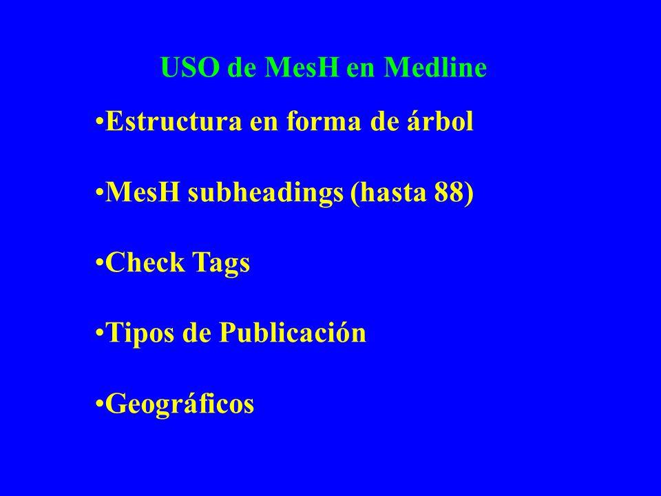USO de MesH en Medline Estructura en forma de árbol. MesH subheadings (hasta 88) Check Tags. Tipos de Publicación.