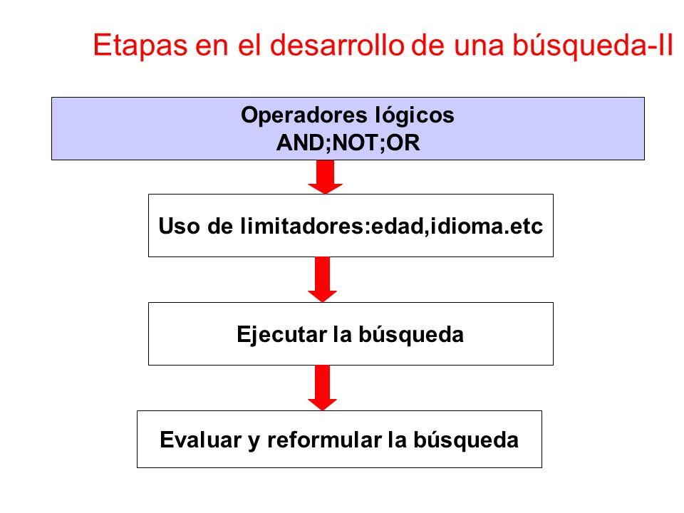 Uso de limitadores:edad,idioma.etc Evaluar y reformular la búsqueda