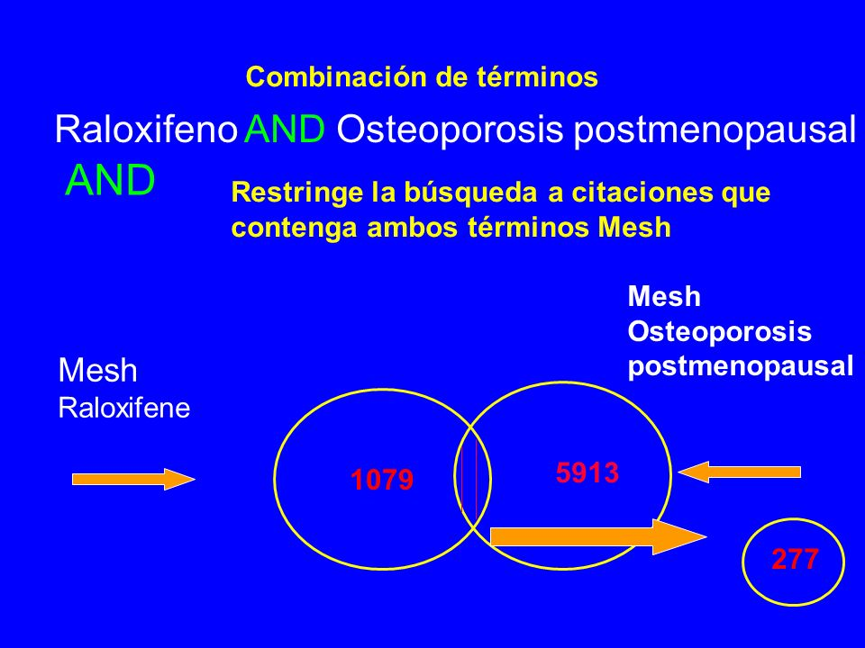 AND Raloxifeno AND Osteoporosis postmenopausal Mesh