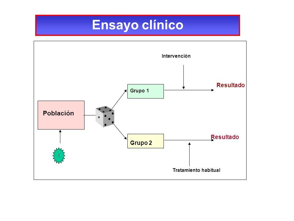 Ensayo clínico Población Resultado Grupo 2 Intervención Grupo 1