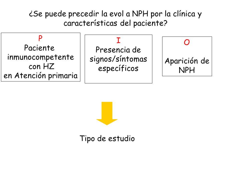¿Se puede precedir la evol a NPH por la clínica y características del paciente