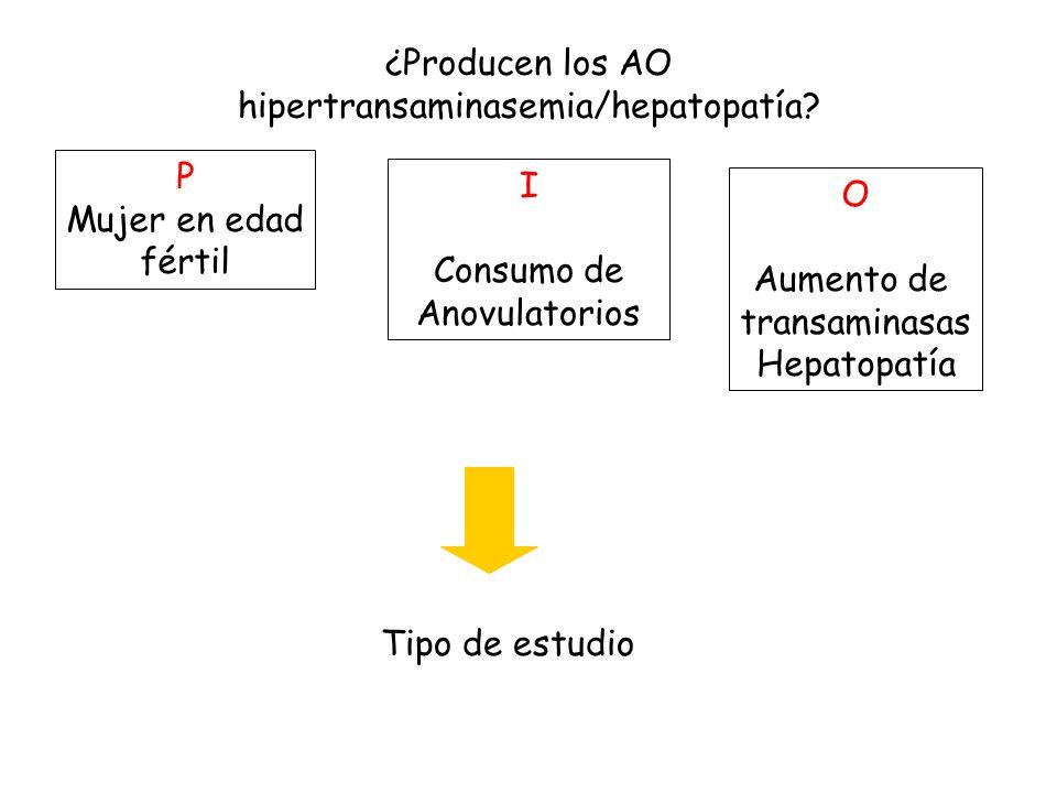 ¿Producen los AO hipertransaminasemia/hepatopatía