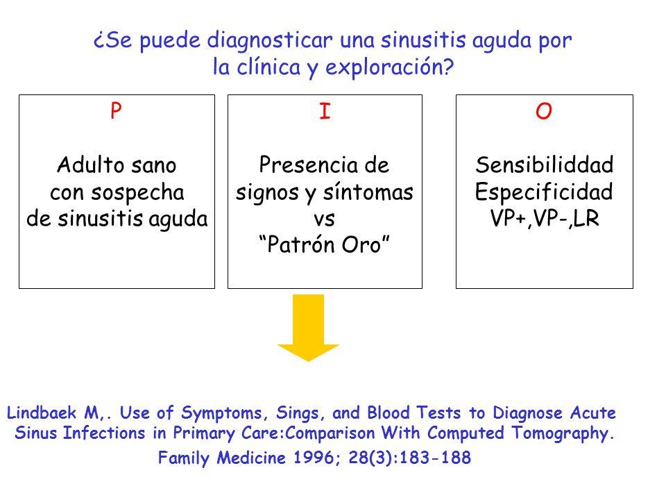 Presencia de signos y síntomas vs Patrón Oro O Sensibiliddad