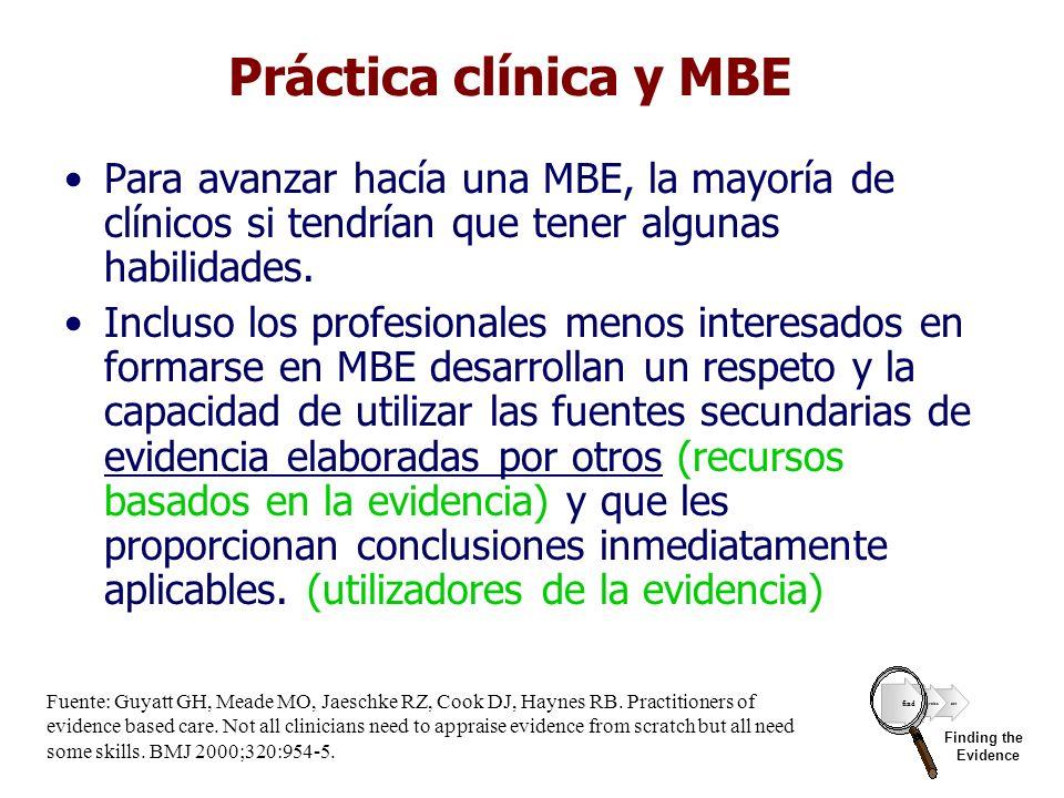 Práctica clínica y MBE Para avanzar hacía una MBE, la mayoría de clínicos si tendrían que tener algunas habilidades.