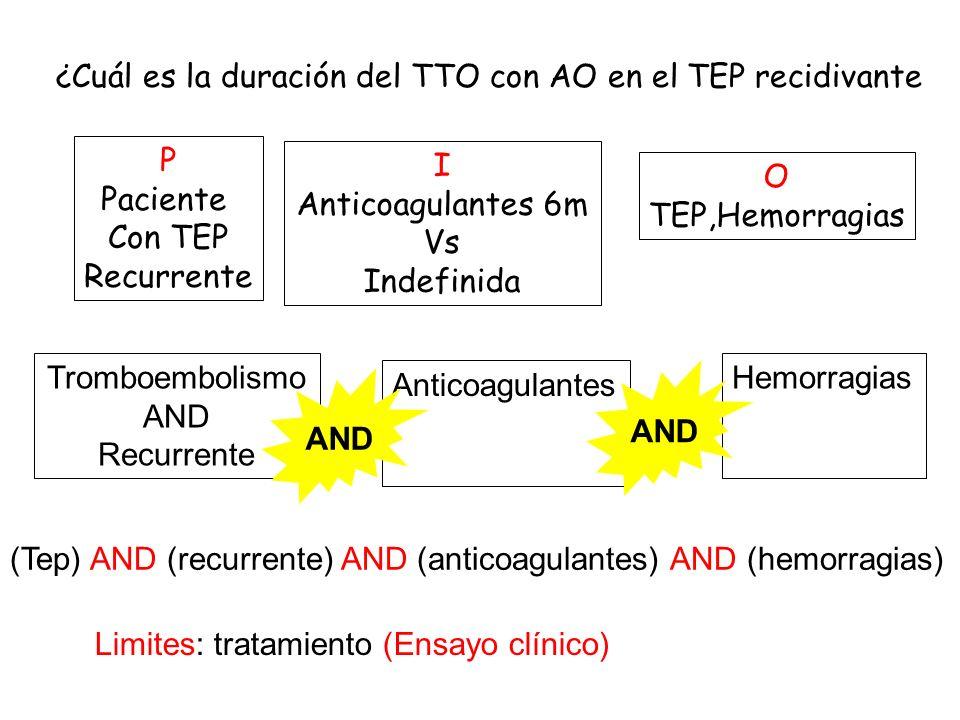 ¿Cuál es la duración del TTO con AO en el TEP recidivante