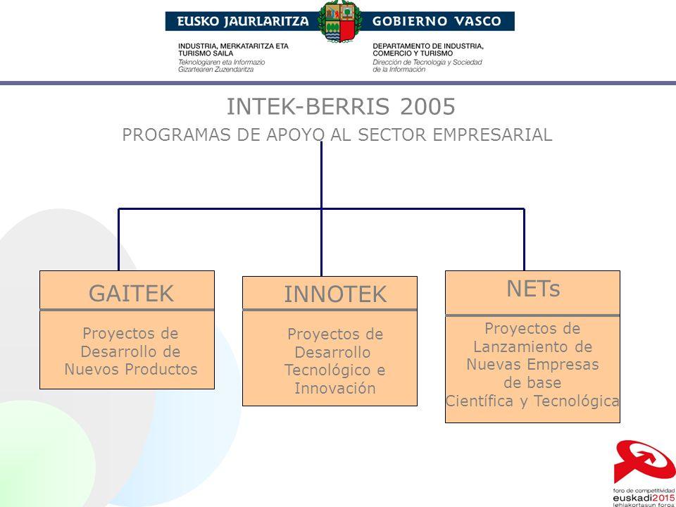 INTEK-BERRIS 2005 NETs GAITEK INNOTEK