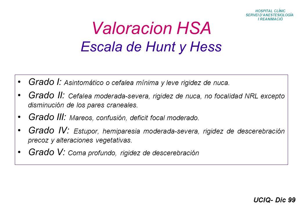 Valoracion HSA Escala de Hunt y Hess