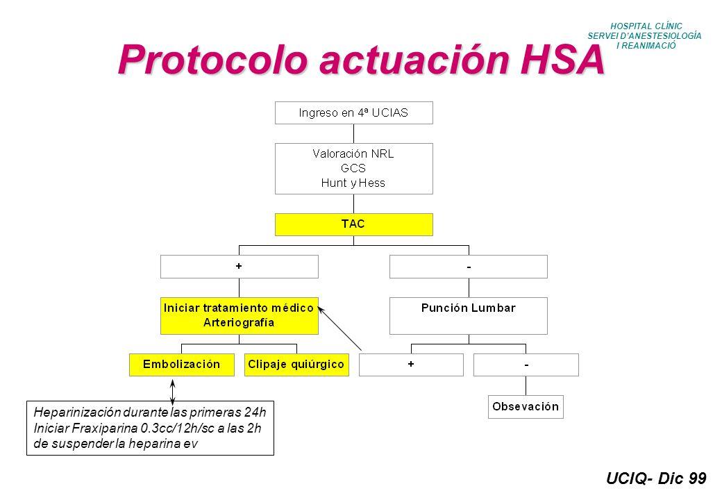 Protocolo actuación HSA