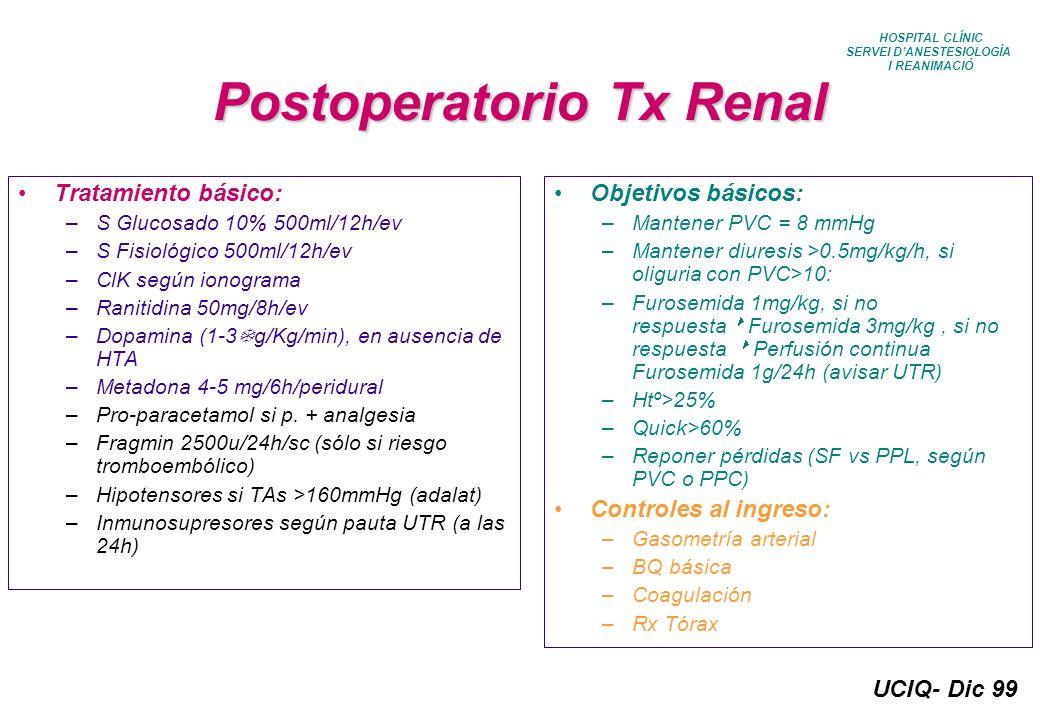 Postoperatorio Tx Renal