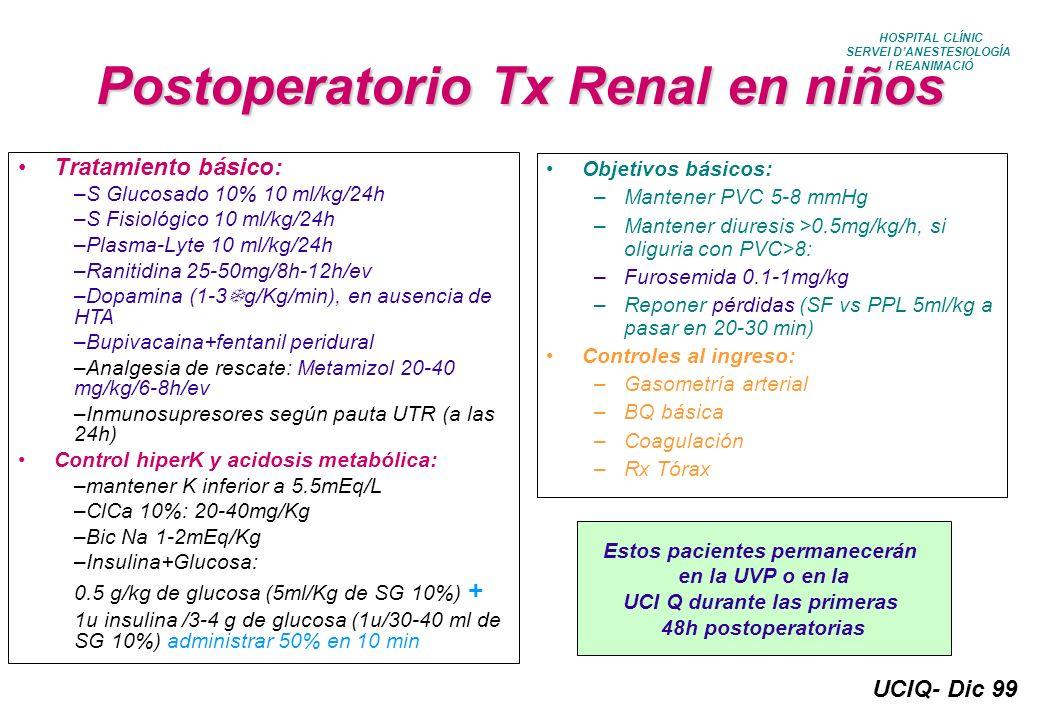 Postoperatorio Tx Renal en niños