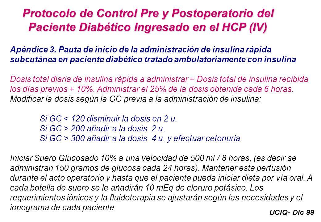 Protocolo de Control Pre y Postoperatorio del Paciente Diabético Ingresado en el HCP (IV)