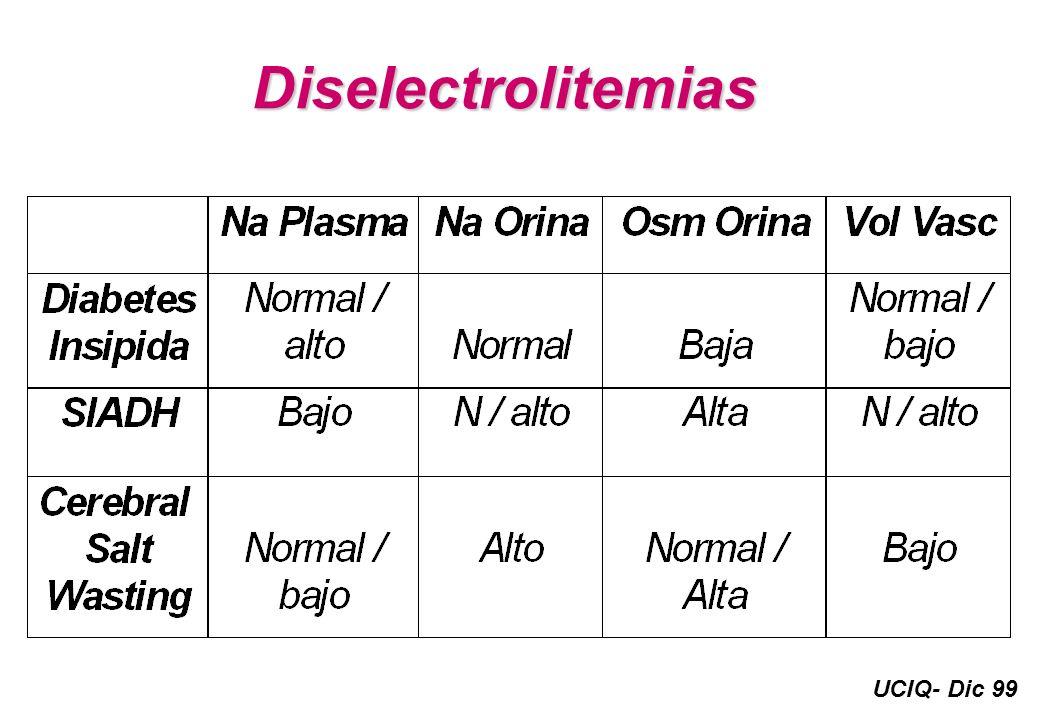 Diselectrolitemias