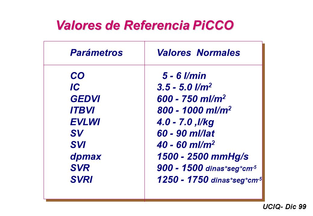 Valores de Referencia PiCCO