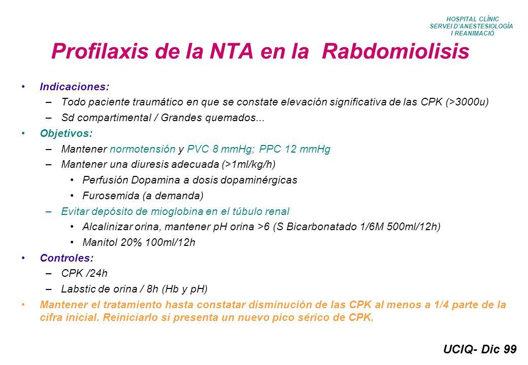 Profilaxis de la NTA en la Rabdomiolisis
